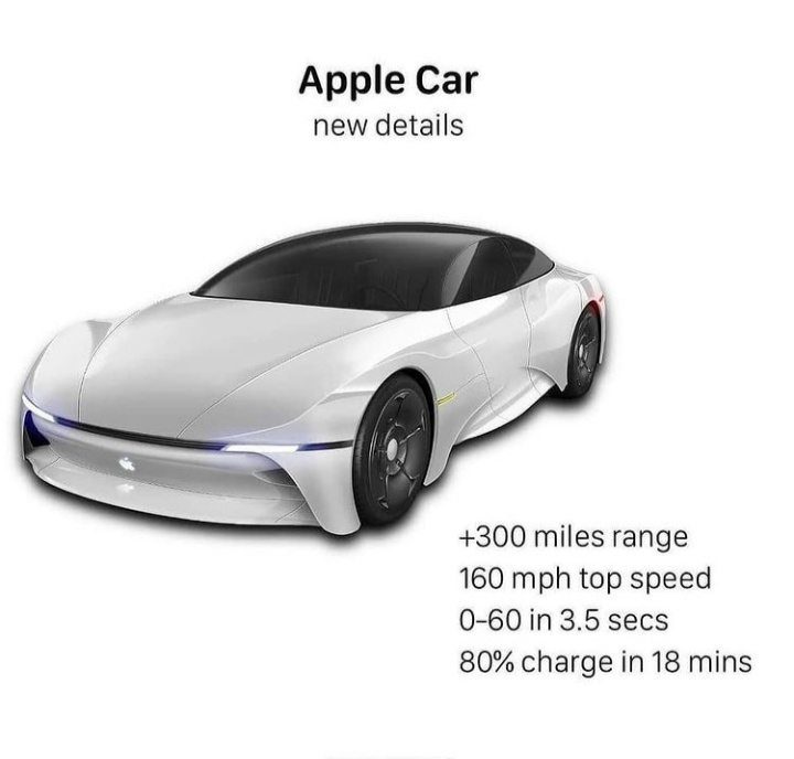 Apple Car |EDF