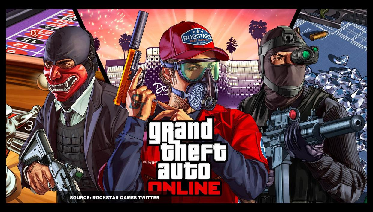 How to Mute People on GTA 5