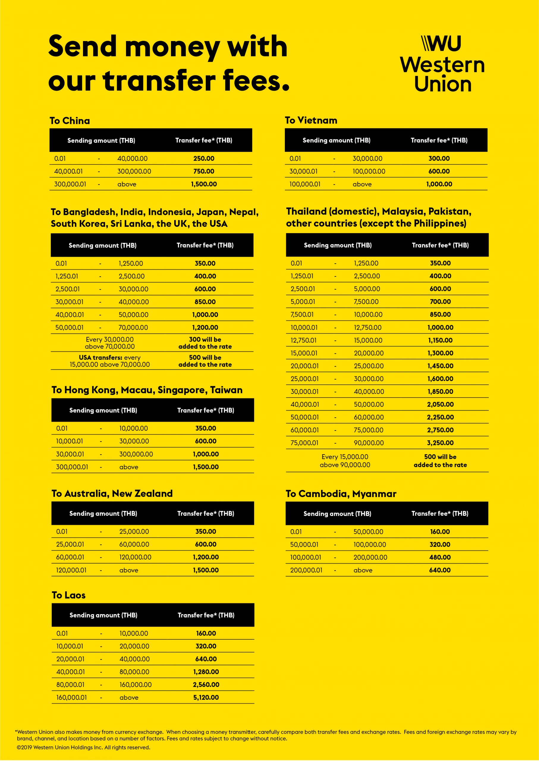 Western Union Transfer Fees Chart Everything You Need To Know
