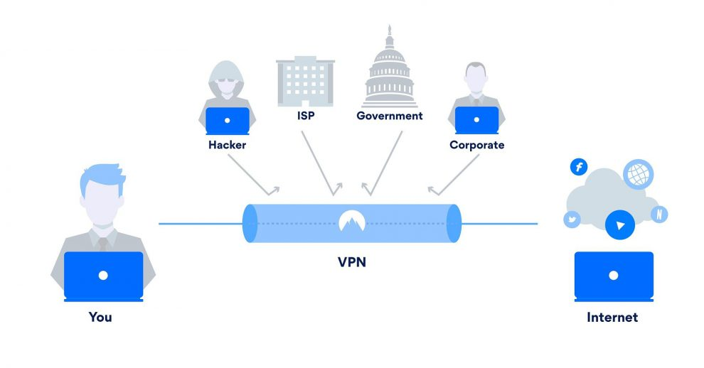 How To Host Your Own VPN
